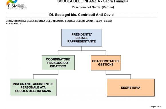 dlsostegnibis_VR1A12900A_page-0003